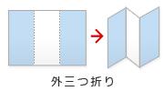 process_ori3
