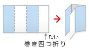 process_ori4